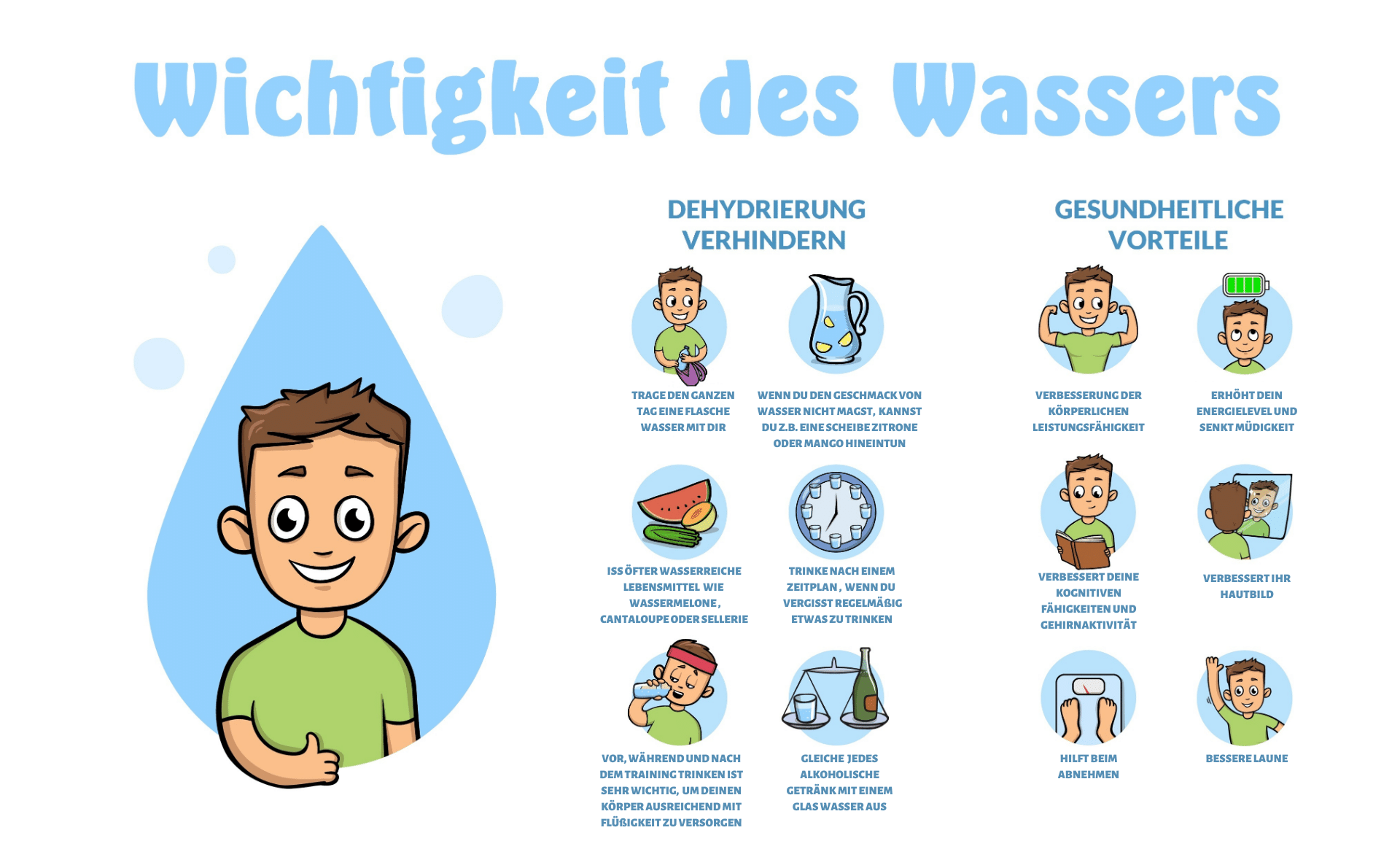 Wie viel Wasser trinken 2