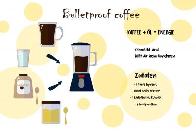 Bulletproof Coffee Rezept ketogene Ernährung