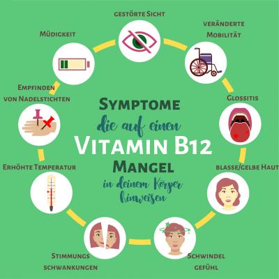 Vitamin B Bomben