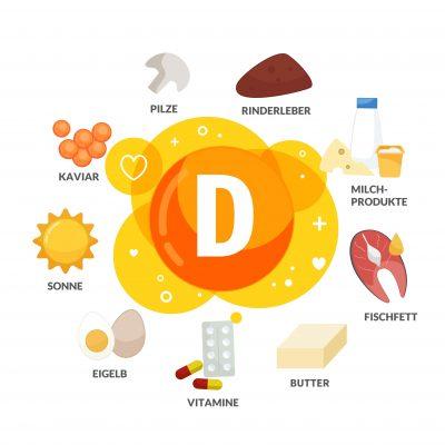 Vitamin D Mangel Lebensmittel
