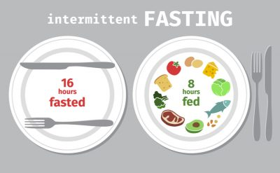 biohacking intermittent fasting