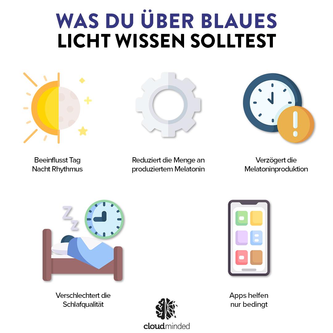 Was du über blaues Licht wissen solltest
