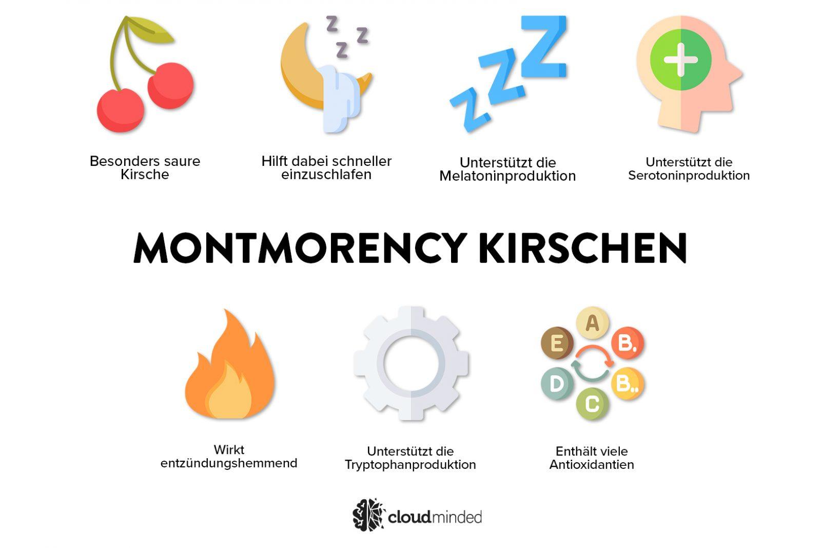 Montmorency Kirschen