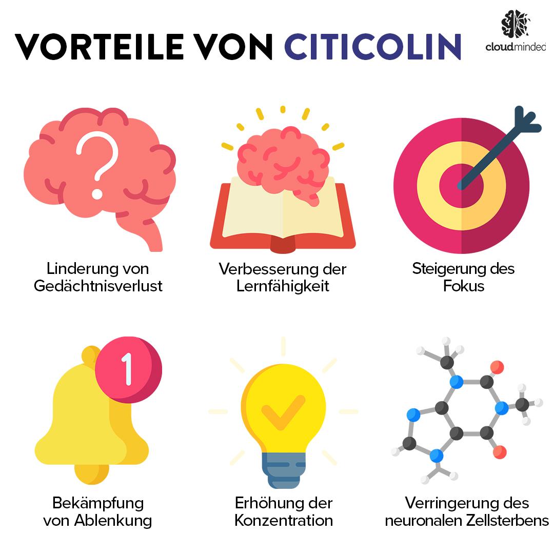 Vorteile von Citicolin