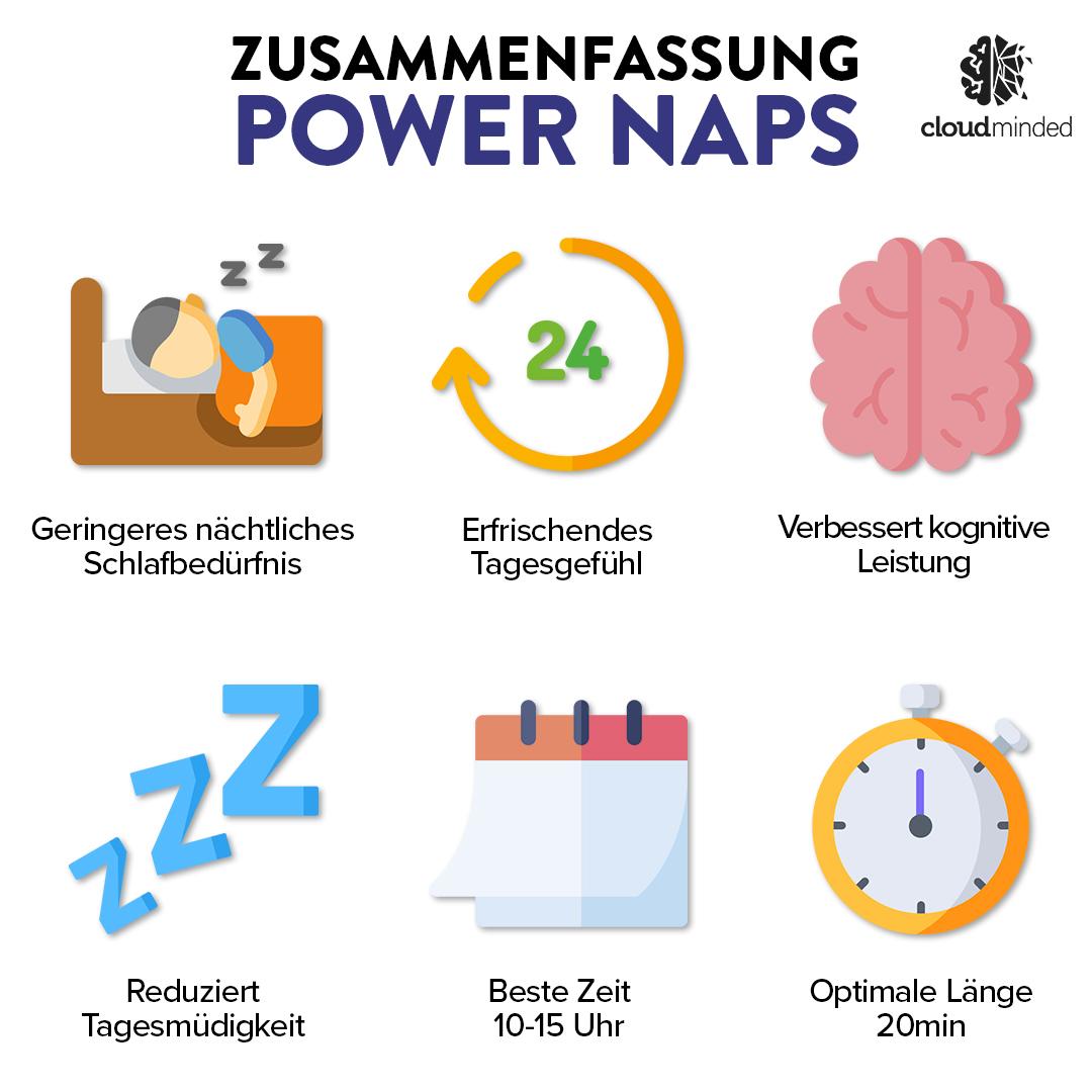 Zusammenfassung Power Naps