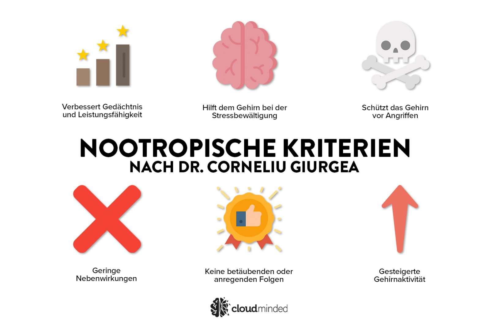 nootropische Kriterien