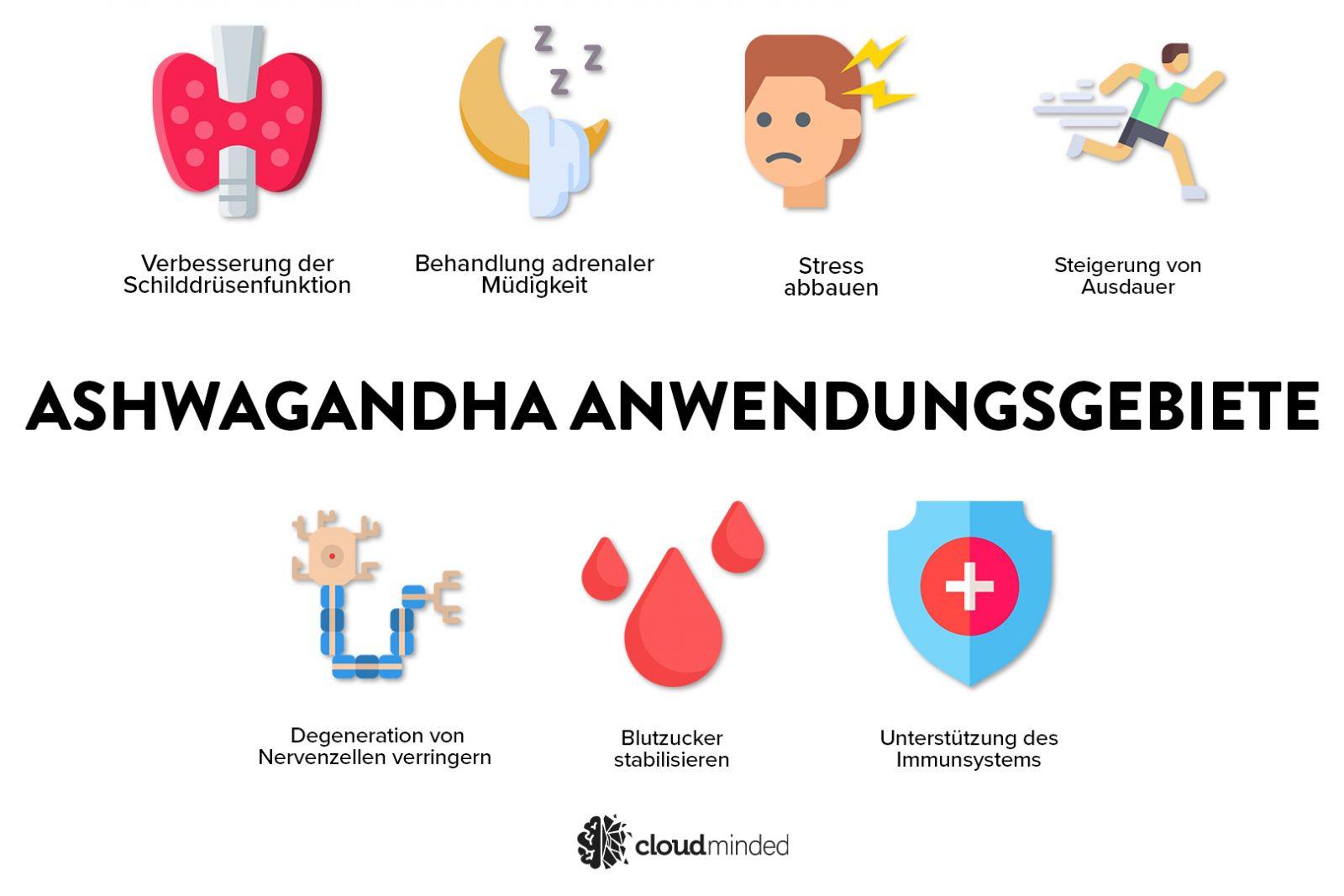 Ashwagandha Anwendungsgebiete