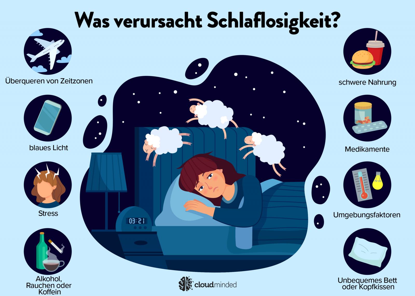 Schlaflosigkeit Gruende